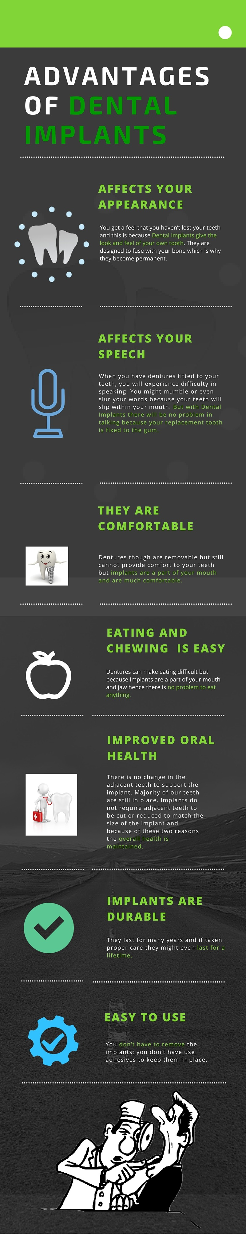 dentist infographics